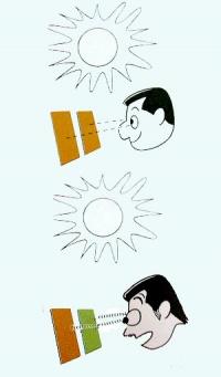 Gatf rhem light indicator strips